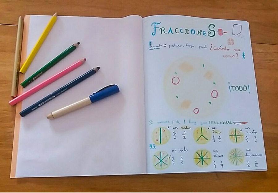 El currículum de primaria en Waldorf: Matemáticas, Lengua y…